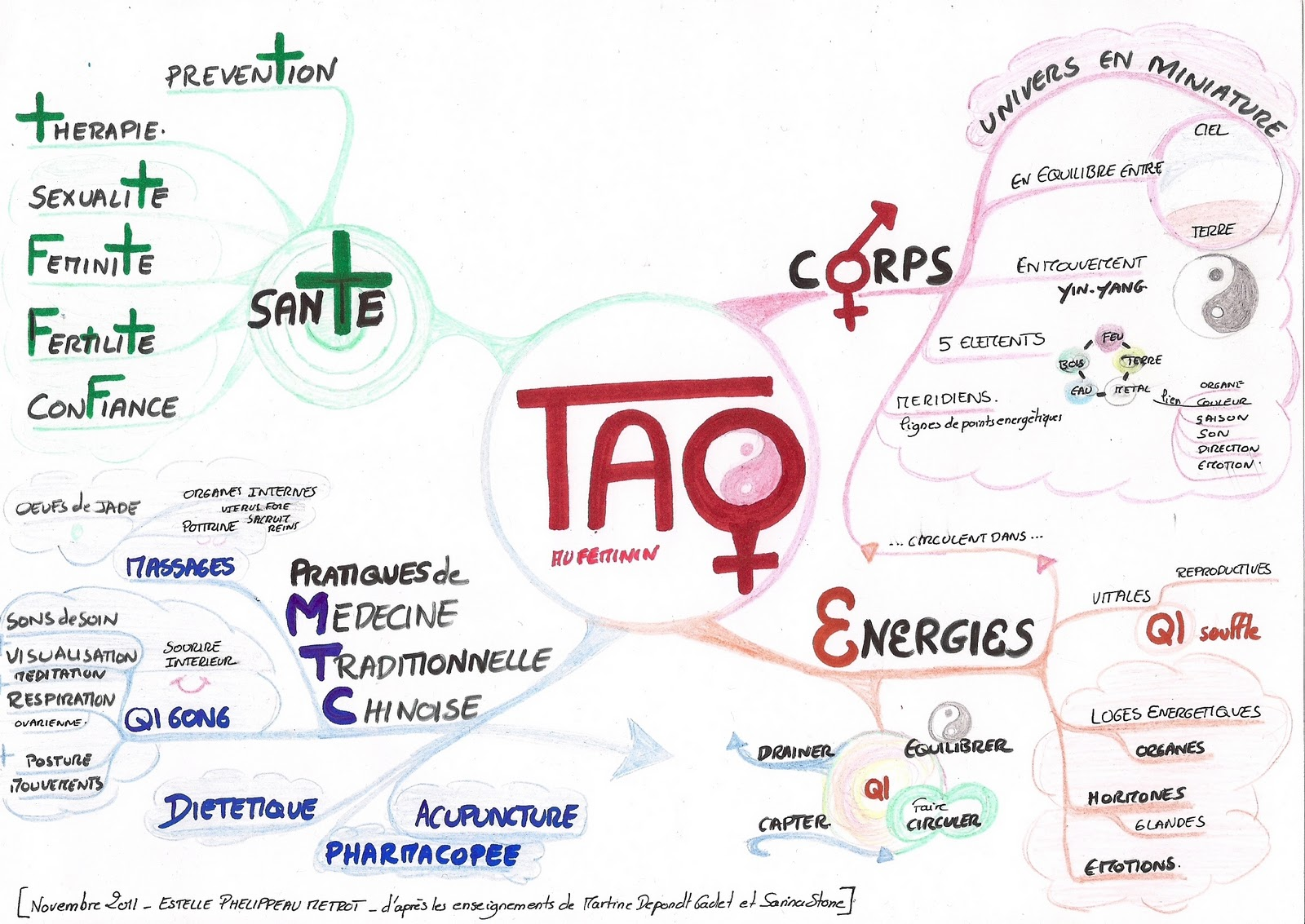Favori 1001 FECONDITES: TAO au féminin : Médecine Chinoise et fertilité DL67