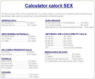 Calculeaza-ti cate calorii arzi la o partida de amor