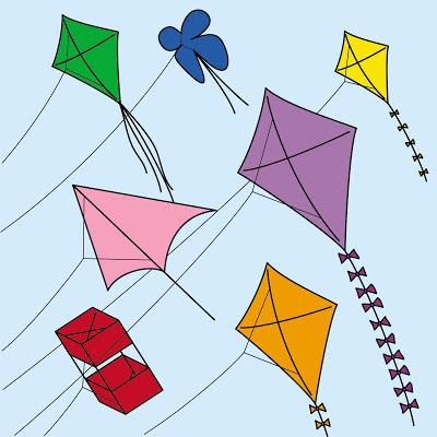 Text How Make Kites Procedure Making Kite