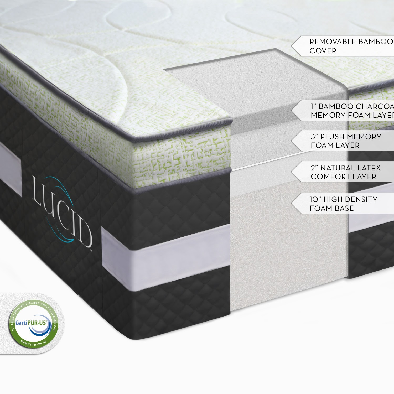 lucid natural and memory foam plush mattress giveaway. Black Bedroom Furniture Sets. Home Design Ideas