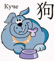 Китайски хороскоп 2014 Куче