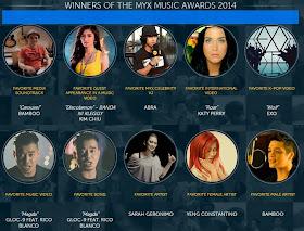 Winners MYX Music Awards 2014
