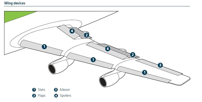 aviation troubleshooting  fuel savings