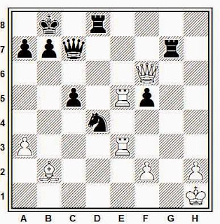 Posición de la partida de ajedrez Jakovenko-Karpanov (Correspondencia, 1973)