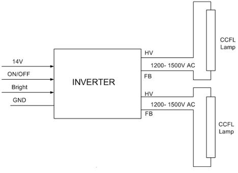 Hình 27 - Khối cao áp (INVERTER) và các bóng cao áp trên màn hình