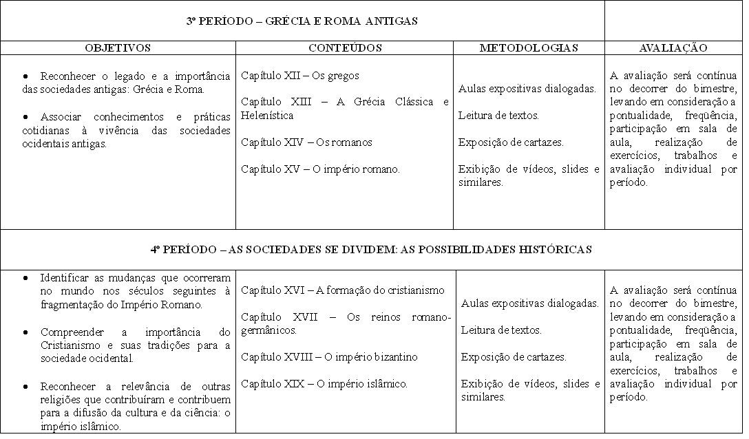 Bibliografia  PILETTI Nelson  PILETTI  Claudino  TREMONTE  Thiago