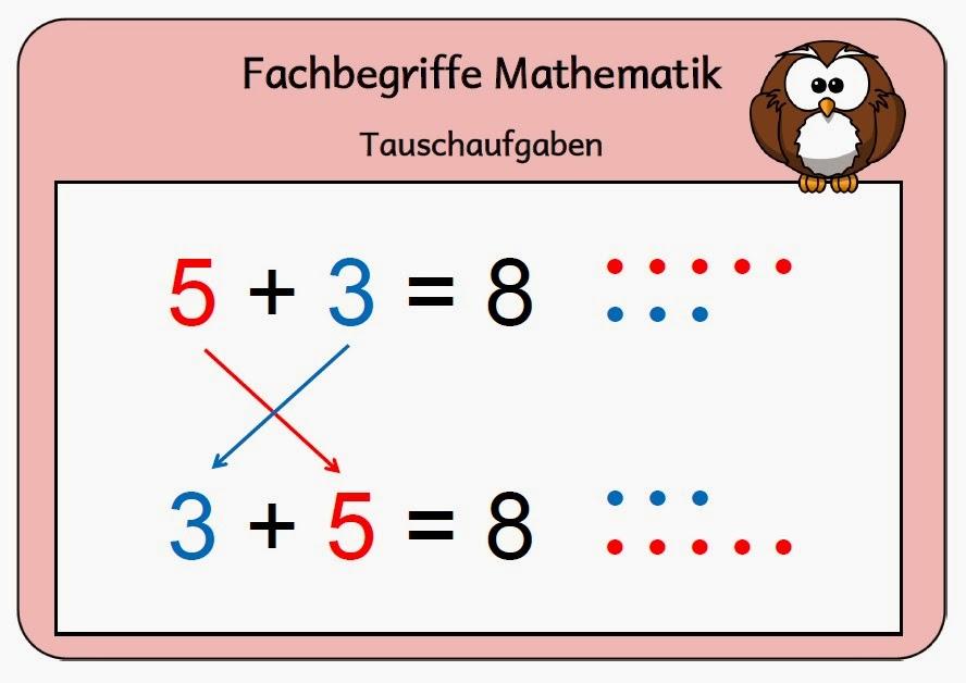 Multiplikation grundschule