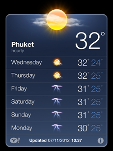 Phuket weather to day