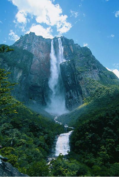 Самый высокий водопад в мире водопад
