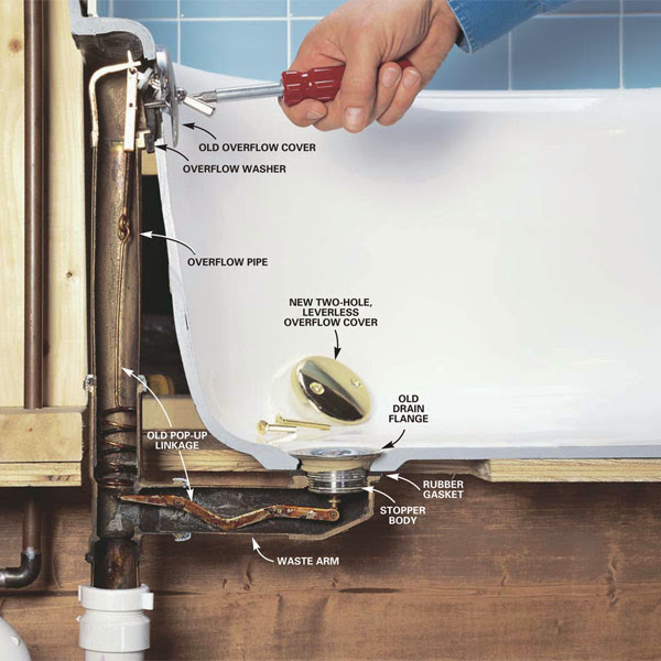 BATHTUB DRAIN