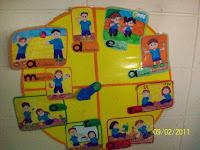 Importancia De Los Carteles En El Preescolar
