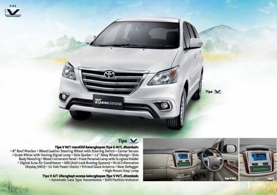 Brosur Mobil Toyota New Kijang Innova Baru Tahun 2015