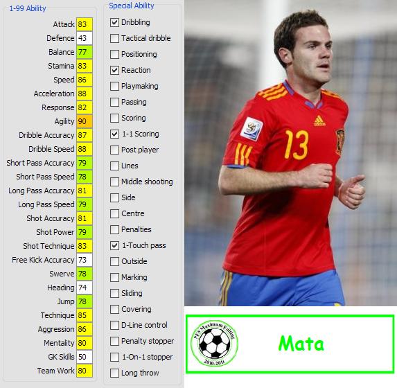 Pes Stats Habilidades Paulo Henrique: PES Maximum Editing: Habilidades Juan Mata