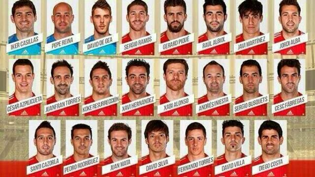 قائمة اسبانيا النهائية لمونديال البرازيل