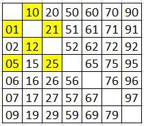 prediksi angka main togel singapura