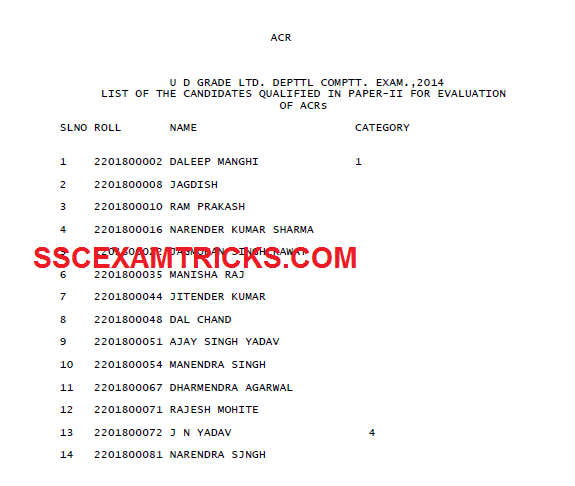 SSC UDC MARKS OF QUALIFIED NOT QUALIFIED CANDIDATES EXAM 2014
