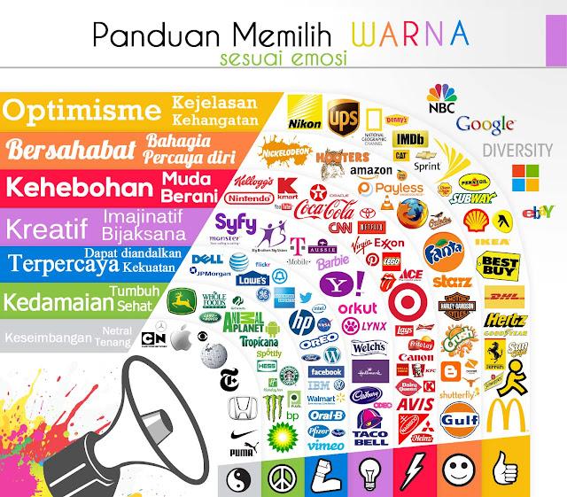 Psikologi di Balik Logo: Rahasia yang perlu Anda Ketahui Tentang Makna Logo