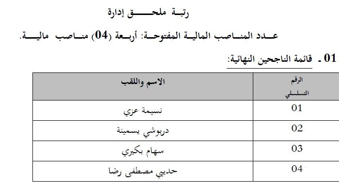 إعلان قائمة الناجحين في مسابقة التوظيف في وزارة التجارة ماي 2014 4.jpg