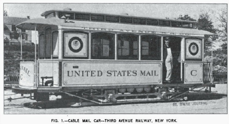 A Vintage Nerd, Vintage New York, Vintage Blog, Vintage Cable Building, NYC Cable Car