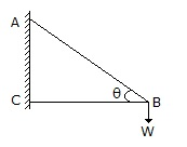 Engineering Mechanics question no. 09, set 13