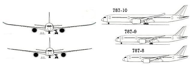 Boeing 777 8X 9X