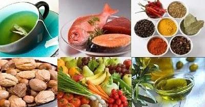 Reduce la Inflamación | Alimentos Anti-Inflamatorios