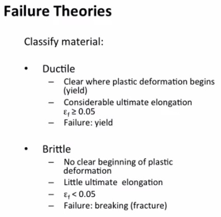 Ductile Vs Brittle