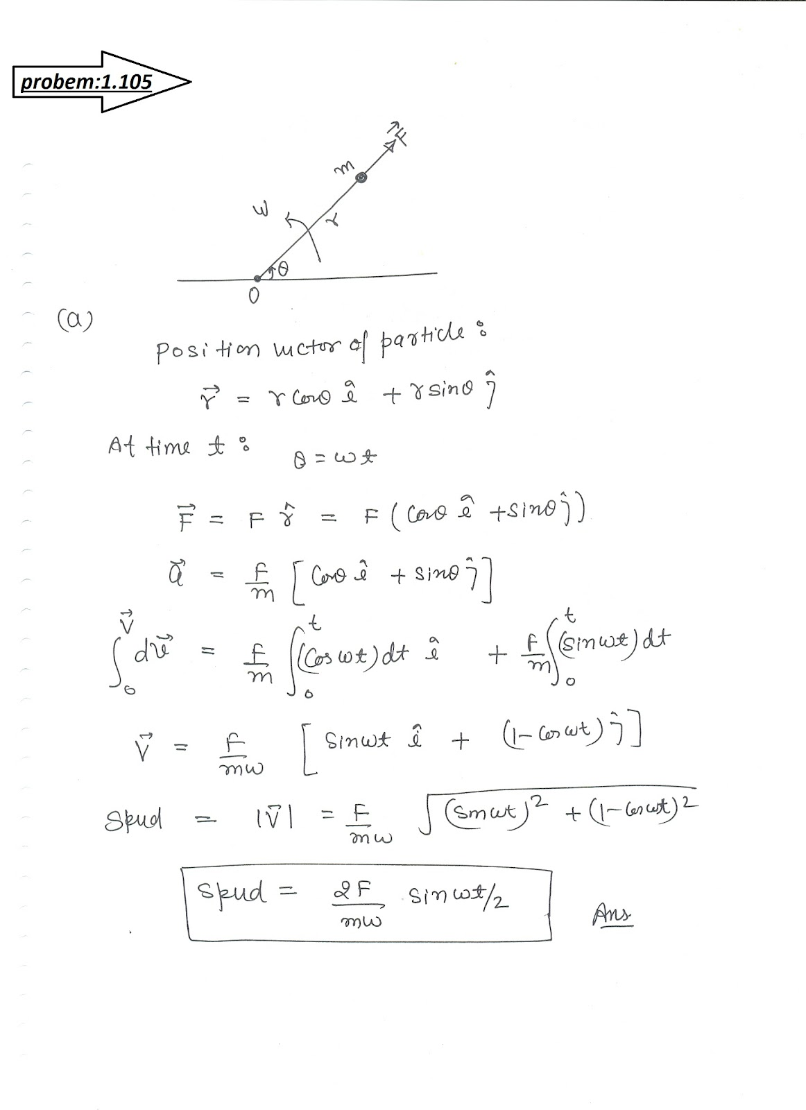 I E Irodov Problems in General physics and Solution eBook