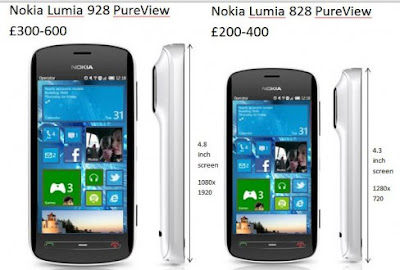Nokia Lumia 928 celular