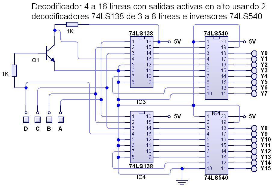 un decodificador mas este es de 5 a 32 lineas usa el decodificador ...