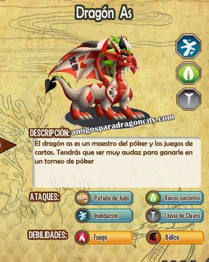 imagen de las caracteristicas del dragon as