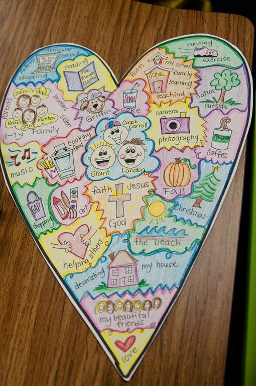 Teaching My Friends Literacy Anchor Charts Via Pinterest