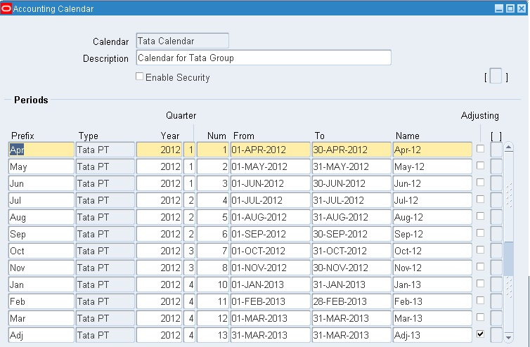 How To Setup Gl Accounting Calendar | Oracle Applications, Sql, Pl/Sql