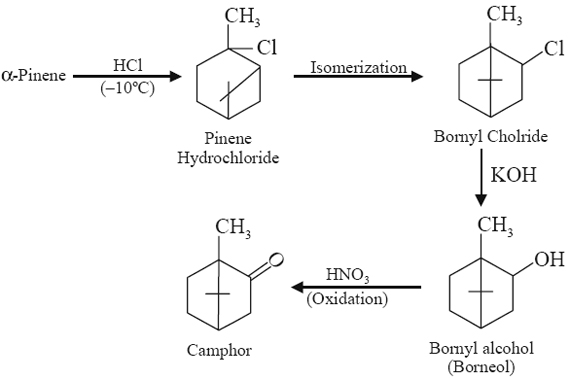 borneol to camphor chromic acid Goal: the goal of this lab is to oxidize borneol to camphor using the jones reagent you will then purify the product using sublimation and characterize your product by melting point and ir spectroscopy procedure: caution: we will be working with concentrated sulfuric acid, be very careful.