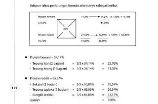 metode pearson square