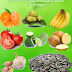 Makanan Yang Dapat Menurunkan Tekanan Darah Tinggi