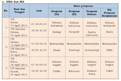 Kisi-Kisi POS Ujian Nasional 2014 SMA Negeri 1 Unggulan Indralaya Utara
