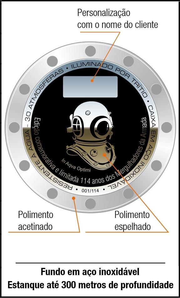 0c1efcbdfbb Estação Cronográfica  Chegado ao mercado - relógios Vostok Europe ...