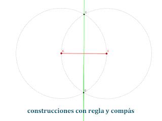 Perpendicular bisector de un segmento dado