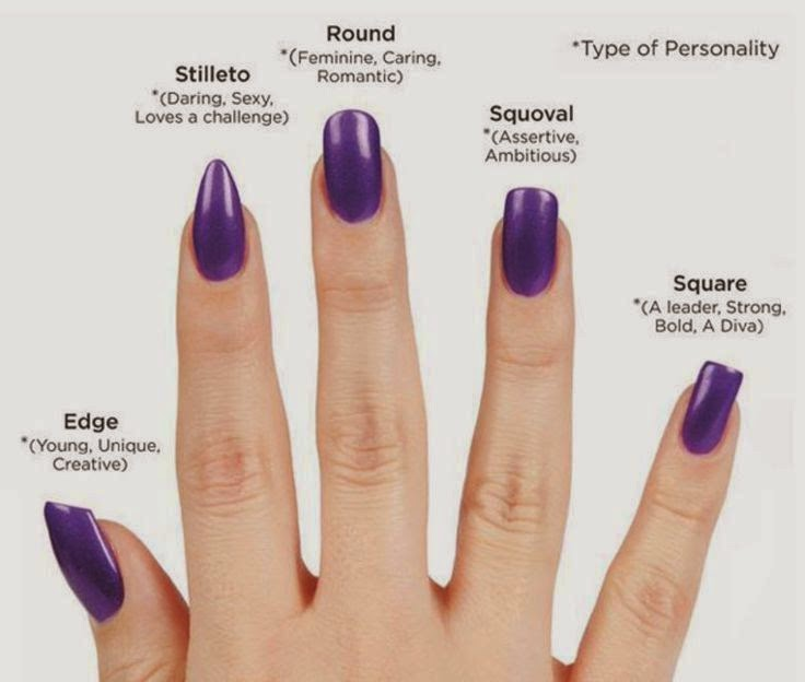 Long Nail Shapes: Awesome Quotes: What Does Your Nail Shape Say About You?