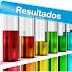 Resultados Encuesta - Unidades de becas y plazos de resolución