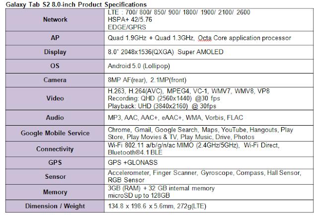 Samsung Galaxy Tab S2 8.0 inch