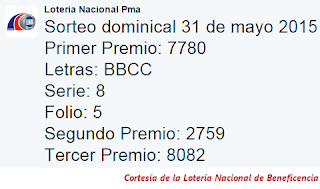 sorteo-domingo-31-de-mayo-2015-loteria-nacional-de-panama