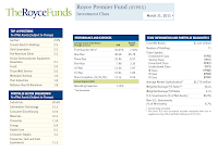 Royce Premier Investment Fund (RYPRX)
