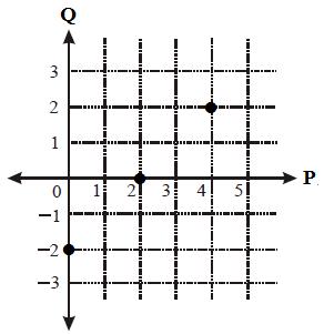 Edyindospot defenisi fungsi dalam matematika ciri ciri c himpunan pasangan berurutan ccuart Image collections