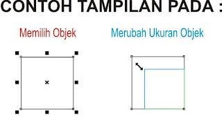Mengenal Fungsi Toolbox pada CorelDraw, Tutorial Lengkap CorelDraw