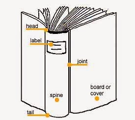 A black and white sketch of the outside of a book with yellow labels for the different parts of the book