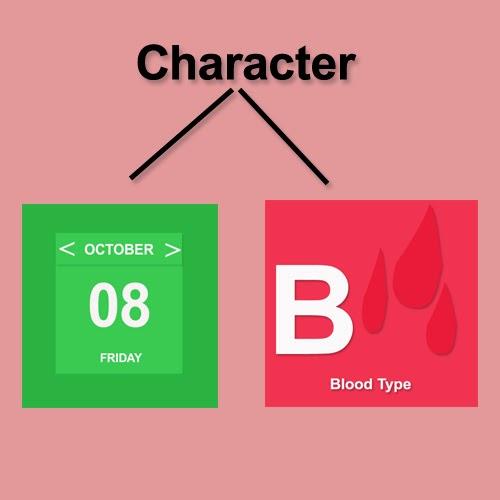 Karakter BErgolongan Darah B dan Lahir Di Bulan Oktober