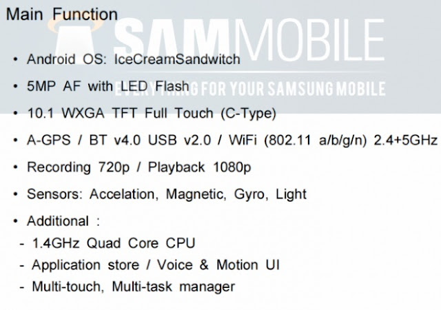Galaxy Note 10.1 full Specifications
