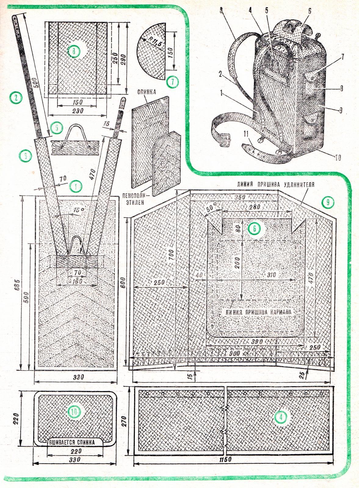Выкройка дорожной сумки своими руками (35 фото как сшить) 45